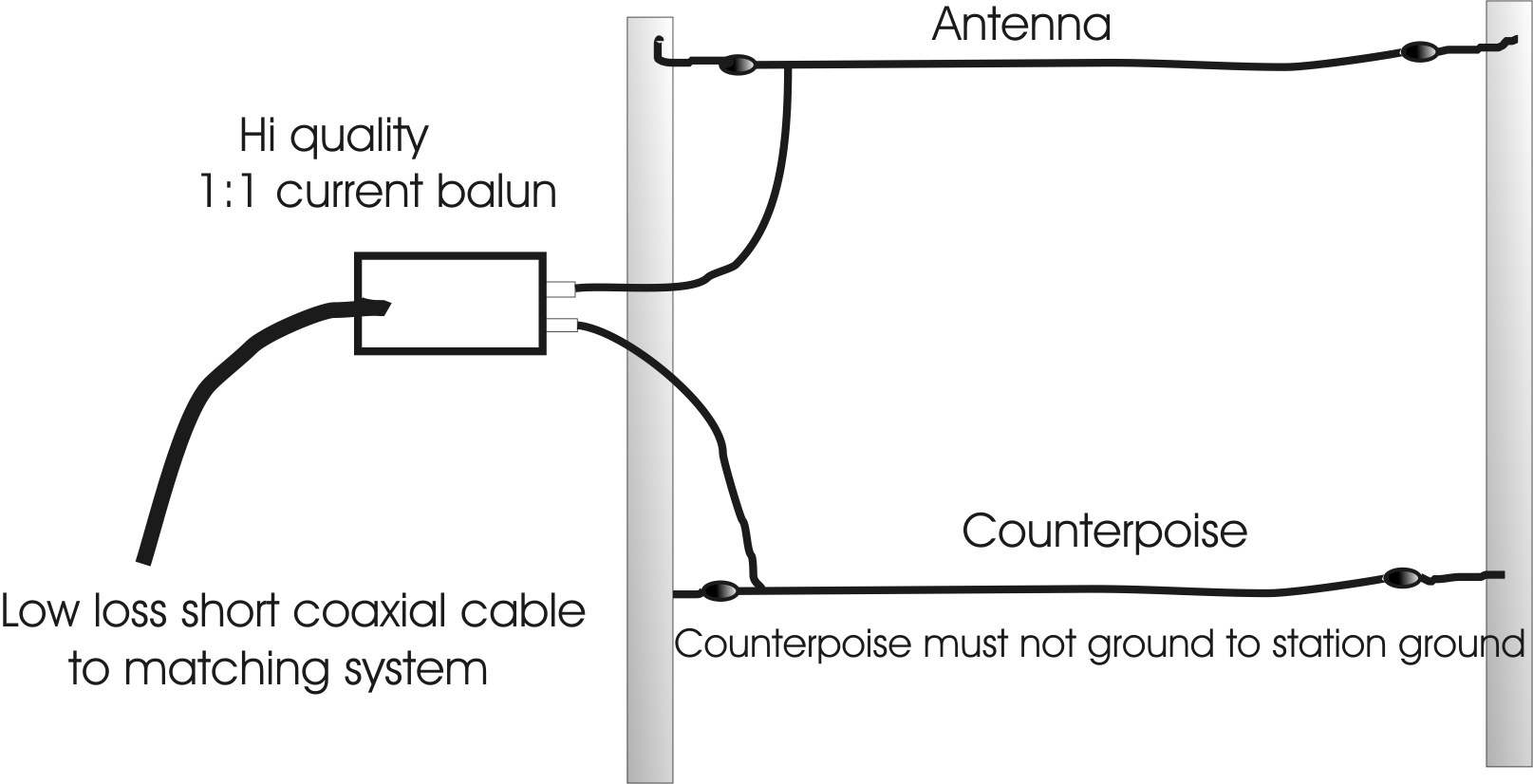 antenna rotor wiring diagram tv rotator remote 2000 ford f250 4x4 wire schematic design of electrical circuit