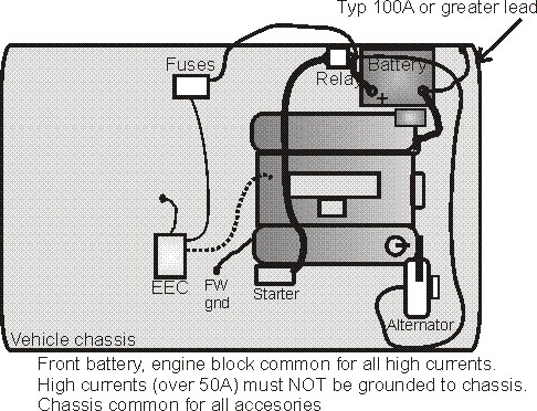 extension cord wiring diagram ge dryer door switch grounding negative system