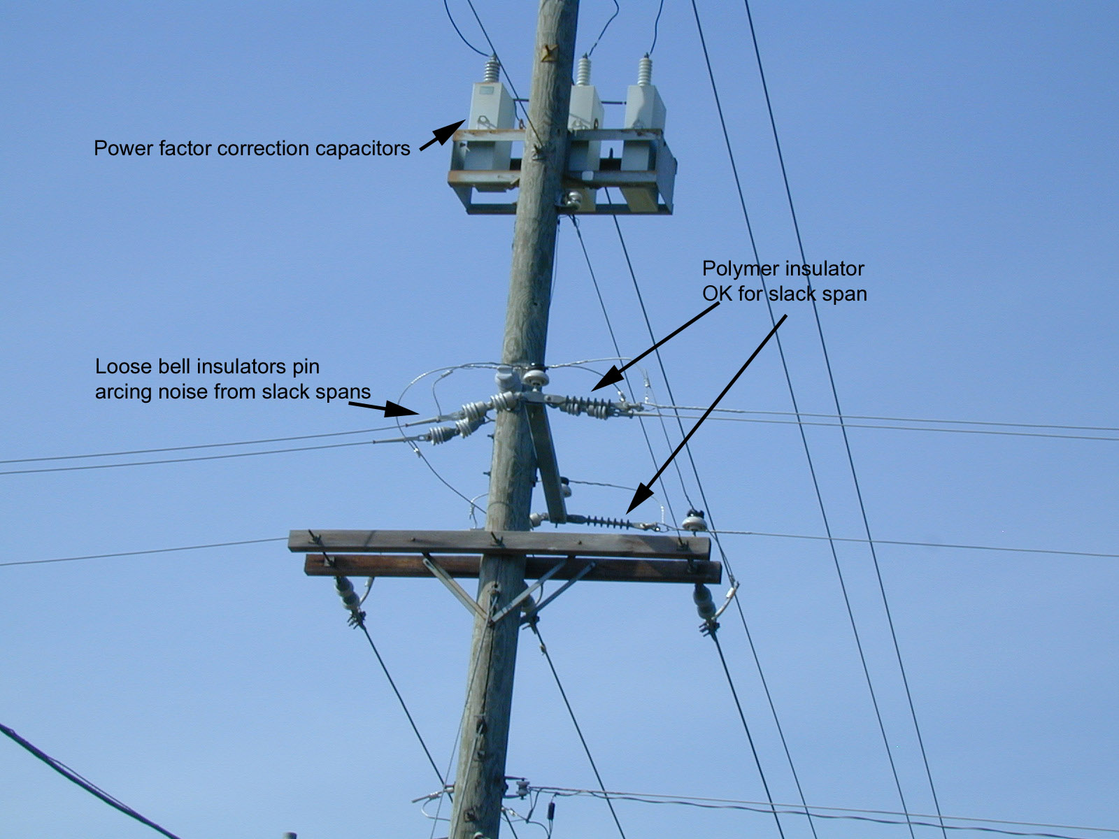 telephone pole diagram standard 7 pin trailer plug wiring of electrical top transformer get