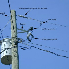 Residential Electrical Wiring Diagram Example Single Phase Ac Generator Power Line Noise