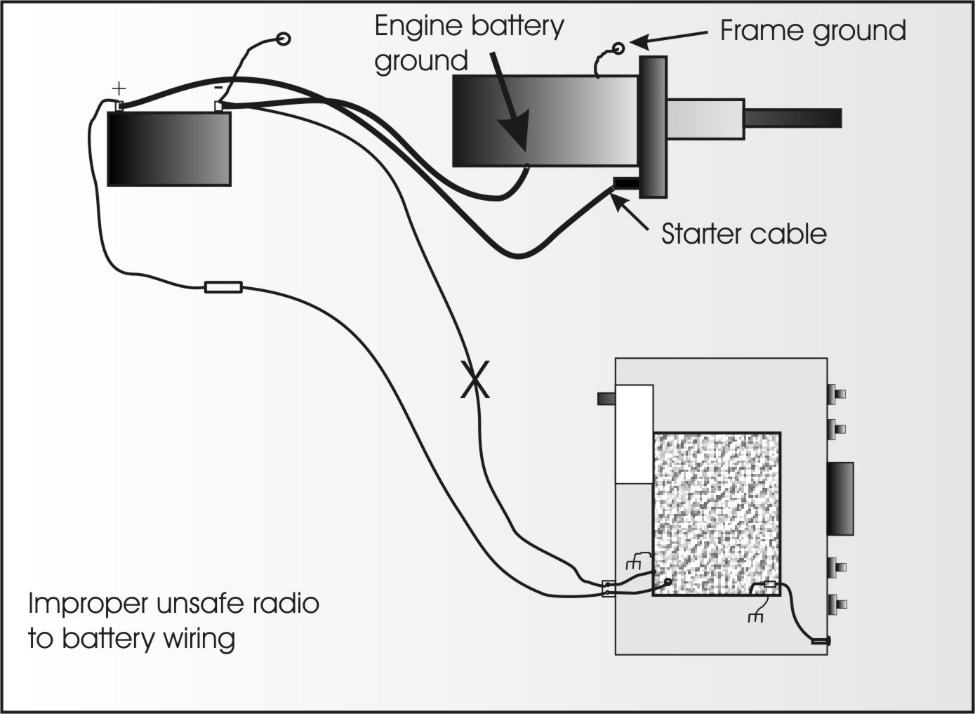 hight resolution of mobile radio wiring and grounding cb radio wiring jeep jk cb radio wiring