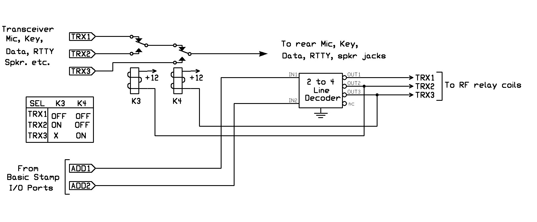 hight resolution of the above figure illustrates the simplified switching of the stationpro ii which allows independent selection of three transceiver exciters shown as trx1