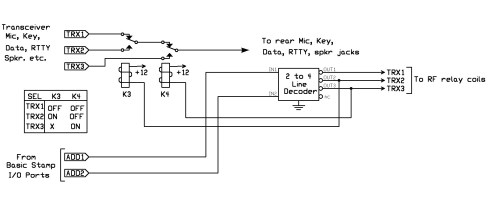 small resolution of the above figure illustrates the simplified switching of the stationpro ii which allows independent selection of three transceiver exciters shown as trx1