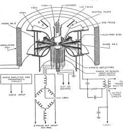 fm transmitter circuit diagram schematic [ 1303 x 1169 Pixel ]
