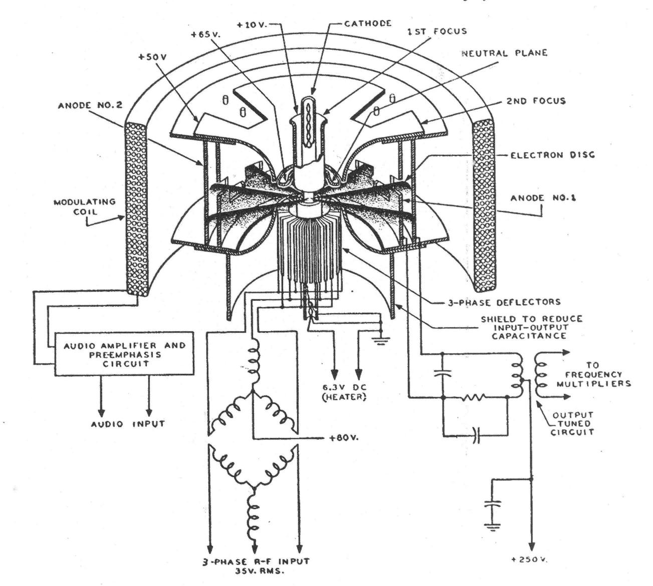 hight resolution of x ray tube circuit diagram