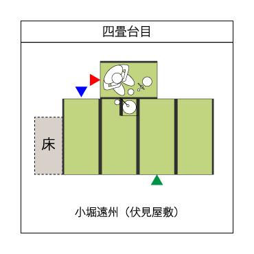 四畳台目 小堀遠州(伏見屋敷)