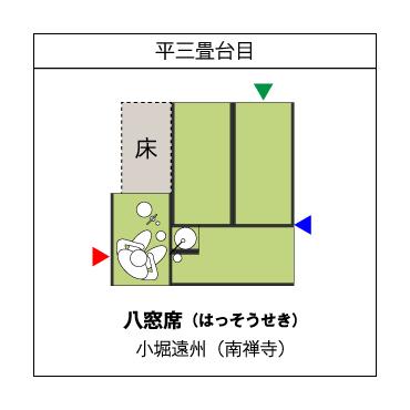 平三畳台目 八窓席(はっそうせき) 小堀遠州(南禅寺)