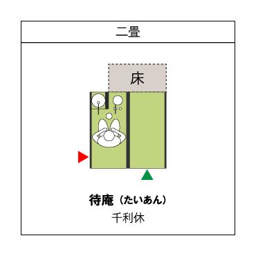 二畳 待庵(たいあん) 千利休