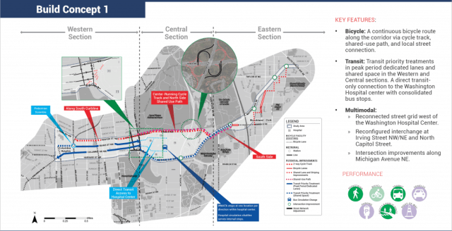If you've ever biked on this corridor, you know that improvements are sorely needed.
