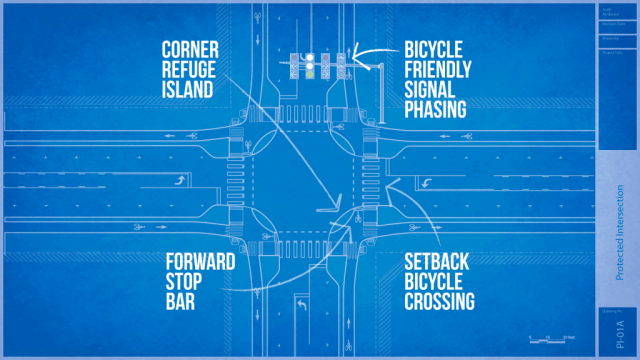 Blueprint of a protected intersection