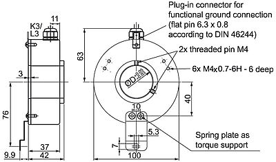 Wachendorff Automation encoder: incremental quadrature