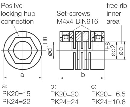 Wachendorff Automation encoders : Slit coupling PK20
