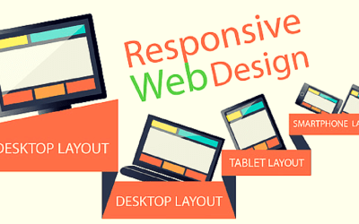 Comparing web designers is difficult like comparing Apples to Apples. Everybody claims to provide an outstanding service, but not all would do. How can you choose the right Web Design Sri Lanka company that will get all crucial factors right for you?