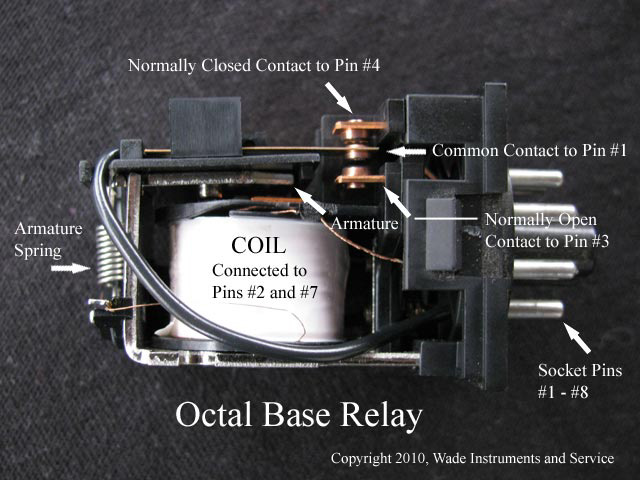 Control Relay Tutorial How A Relay Works