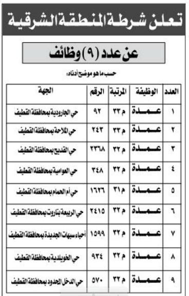 وظائف عمد في شرطة الشرقية بمحافظة القطيف