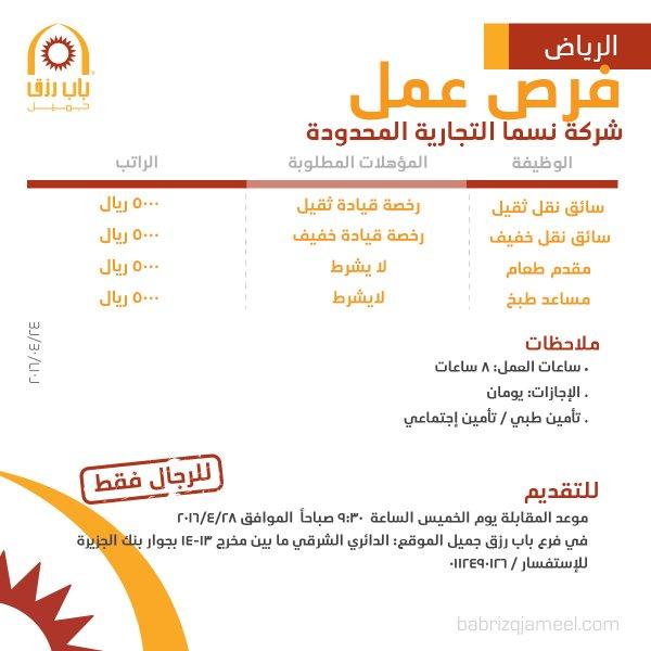 غدا الخميس التقديم على وظائف في شركة نسما التجارية - الرياض
