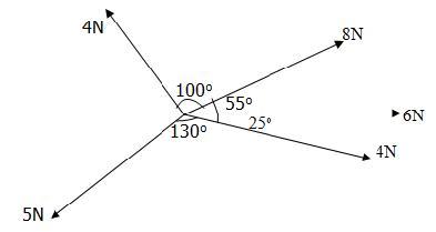 Further Mathematics 2, May/June. 2009