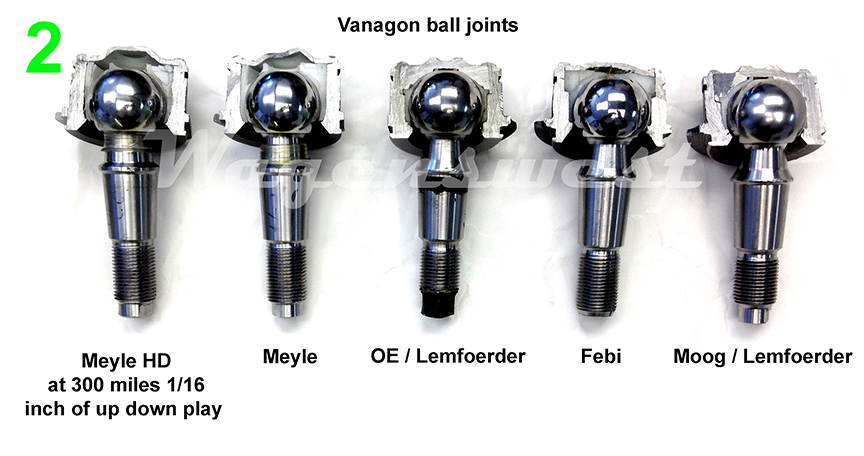 Cross section of different ball joints