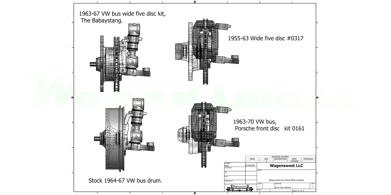 Wagenswest, Custom Volkswagen Bus Suspension, Made in