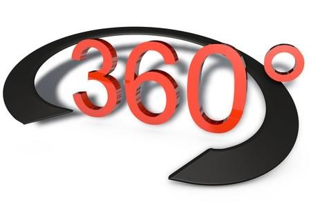360 degrees photo wagga