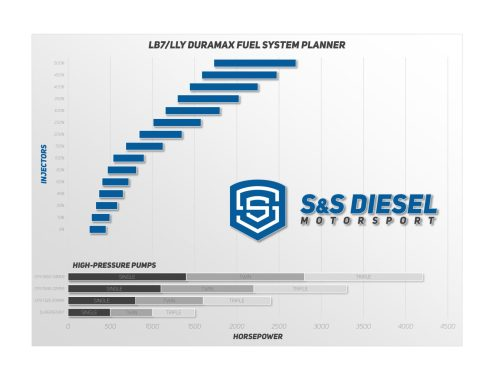 small resolution of s s lly duramax injector