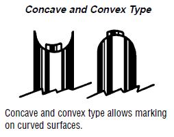 concave-and-convext-type