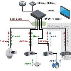 Smeg Induction Hob Wiring Diagram Marketing System Creda Cooktop Kitchenaid Gas 90 Cm Khpf 9010 I
