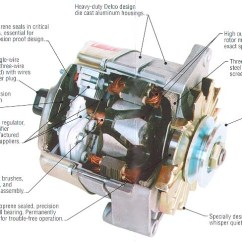 Delco Alt Wiring Diagram 2006 F150 Headlight Boating Products - Marine Alternators From Wagner In St. Louis, Mo