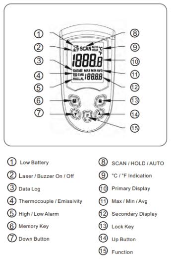 DHS125XEL Screen Configuration
