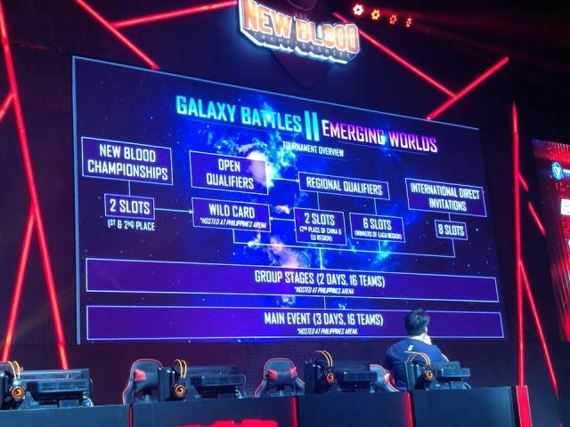 Galaxy Battles DOTA 3
