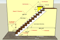 How to Measure Your Staircase for Wainscoting Panels