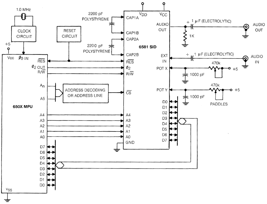 hight resolution of appendix c typical 6581 sid application