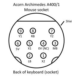 acorn archimedes a400 mouse cable pinout host powered  [ 1094 x 875 Pixel ]
