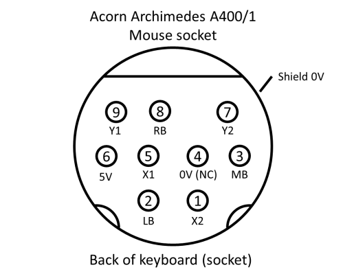 small resolution of acorn archimedes a400 mouse cable pinout host powered