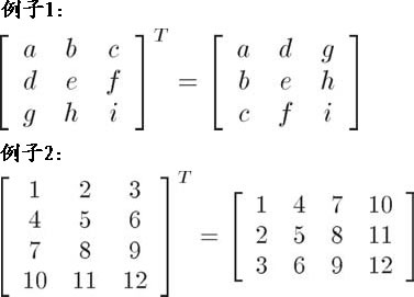 Matrix 矩陣,單位矩陣,Transposition,矩陣與矩陣相乘   Waiting For You
