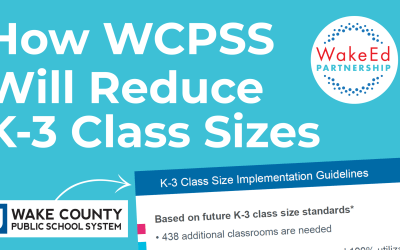 K-3 Class Size Implementation Work Begins in WCPSS
