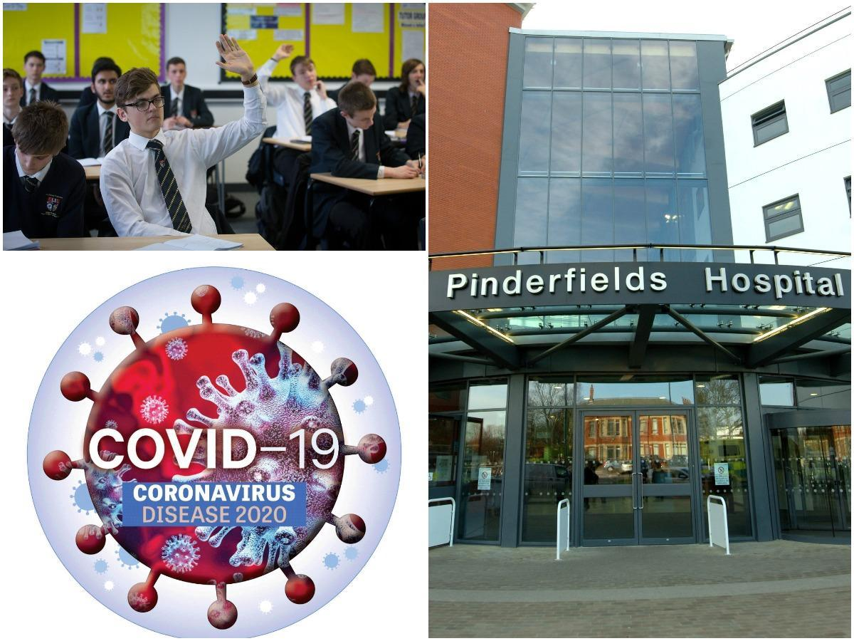 Coronavirus in Wakefield: Live updates as schools close and first ...