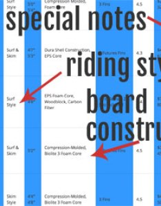 How to compare wakesurf boards using this comparison chart also rh wakesurfboardstore