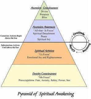 pyramid-spirit