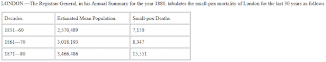 vacc-smallpox-1880-TEBB