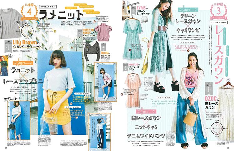 Vivi Magazine Scan