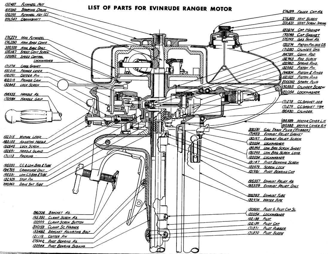 Johnson Outboard Motor Repair Forum