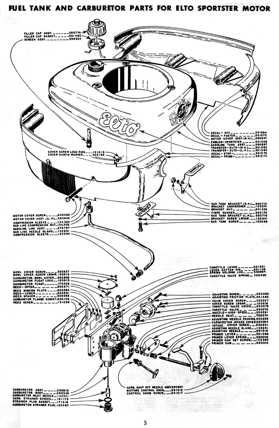 Honda Chf50 Wiring Diagram : 26 Wiring Diagram Images