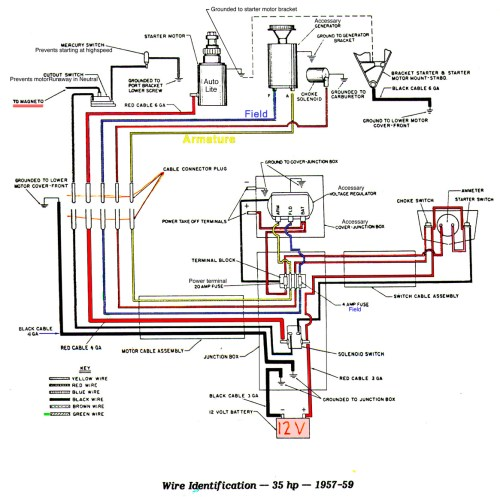 small resolution of wiring diagram for marine 350 chevy starter chevy tbi johnson outboard motor diagram 50 hp evinrude wiring diagram