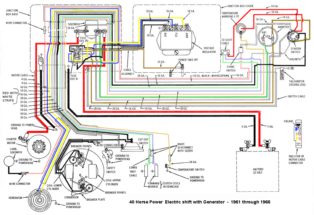 Evinrude Wiring Diagram Evinrude Ignition Switch Wiring Diagram