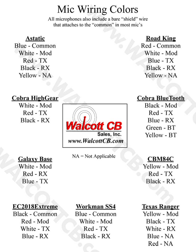 vw touareg radio wiring diagram 2006 toyota avalon ignition coil cb honda wire harness automotive microphone diagrams com the following are for majority of and