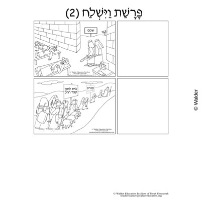 Parshas Vayishlach Sequencing in Hebrew and English