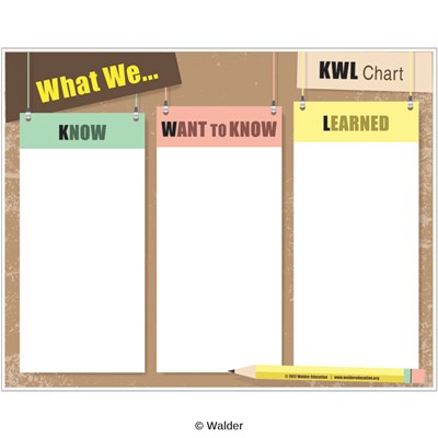 KWL Chart   Walder Education