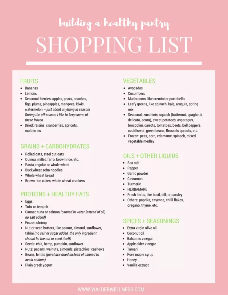 healthy pantry shopping list
