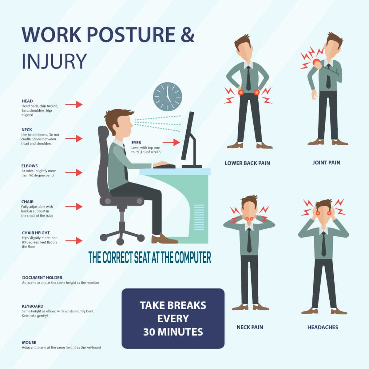 posture chair work folding armless camping chairs and injury walkley chiropractic group